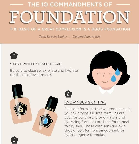 foundation