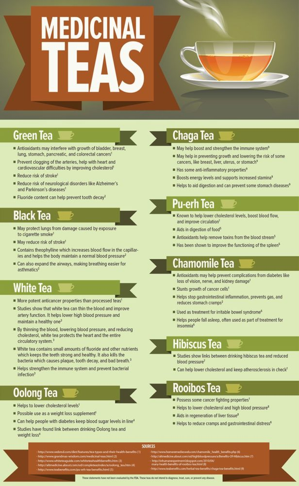 Health-Benefits-of-Tea-Infographic