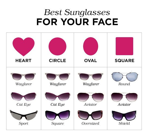 Types Of Glasses Frames For Face Shapes : The Best Sunglasses For Your Face Shape (According to the ...