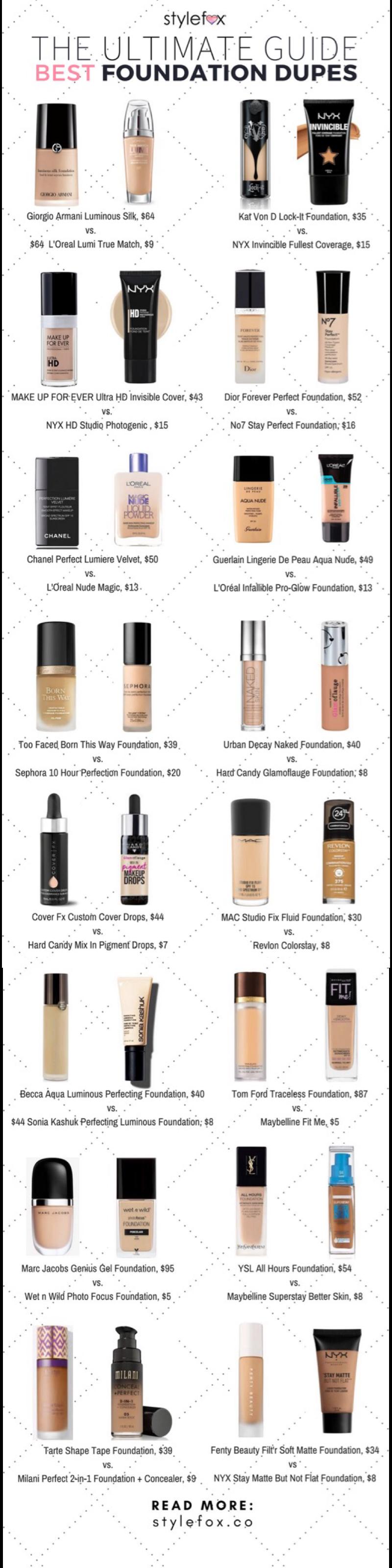 Makeup Dupes Foundation Saubhaya Makeup